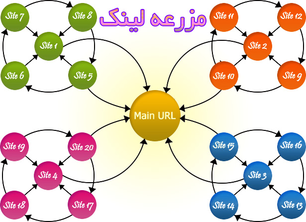 http://rozup.ir/view/2683984/vata1.jpg