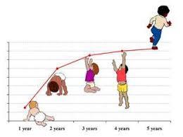 اختلال رشد بچه
