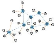 پروژه شبکه های حسگر بیسیم