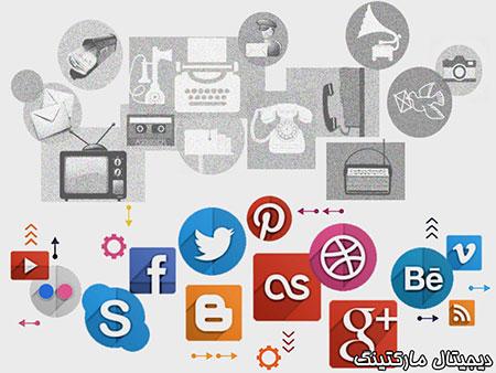 تبلیغات اینترنتی,دیجیتال مارکتینگ,تبلیغات کلیکی