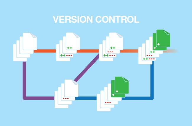 Revision control|کنترل اصلاحات|تجدیدنظر