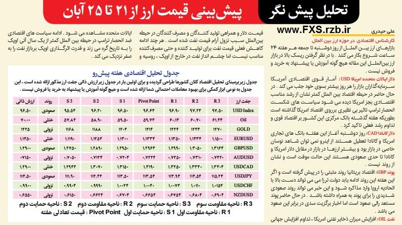 تحلیل پیش نگر بازار ارز بین الملل از 21 تا 25 آبان ماه 1397