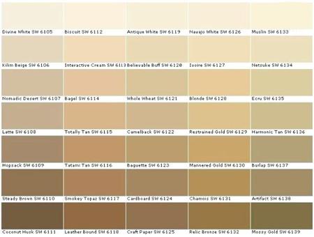 معیارهای دکوراسیون رنگ بژ, تناژهای رنگ بژ