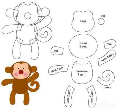 میمون-نمدی