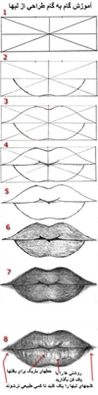 آموزش طراحی چهره با مداد سیاه, هنرهای دستی