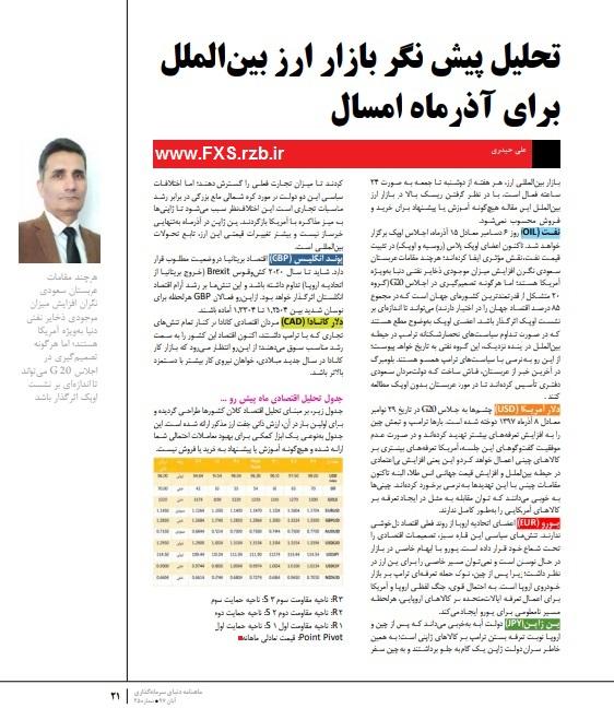 تحلیل آذرماه بازار ارز بین الملل از 1 تا 30 آذر ماه 1397