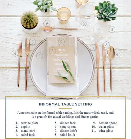 قوانین چیدمان میز غذاخوری, قانون های مهم چیدمان میز غذاخوری
