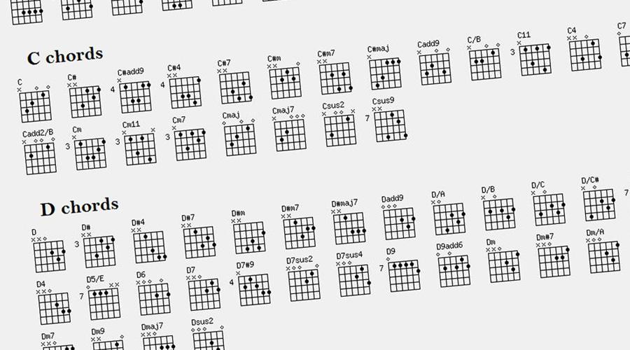 آکوردهای گیتار چگونه ساخته میشوند؟