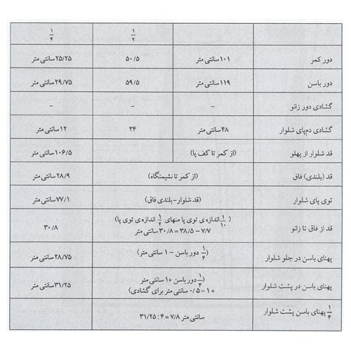اندازه های لازم برای رسم الگوی پایه (اولیه) شلوار معمولی یا کلاسیک