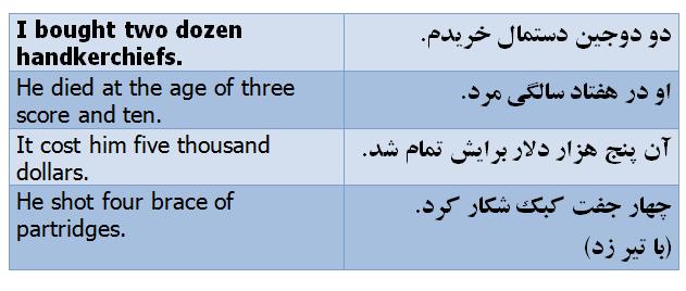 یادگیری گرامر انگلیسی به زبان ساده