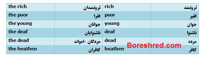 یادگیری گرامر انگلیسی,آموزش گرامر انگلیسی به زبان فارسی