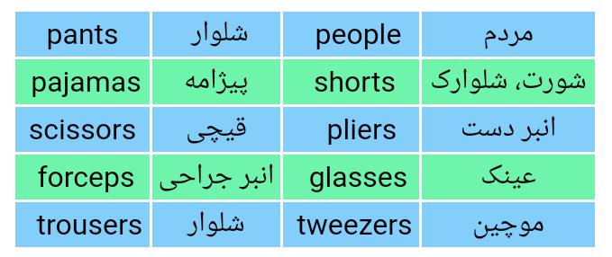 روش ساده یادگیری گرامر انگلیسی