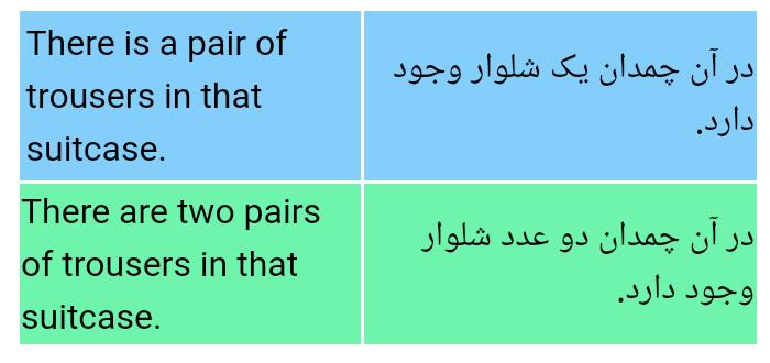 آموزش انگلیسی,آموزش گرامر