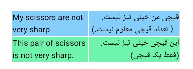 روش ساده یادگیری زبان