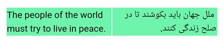 گرامر انگلیسی,روش ساده یادگیری