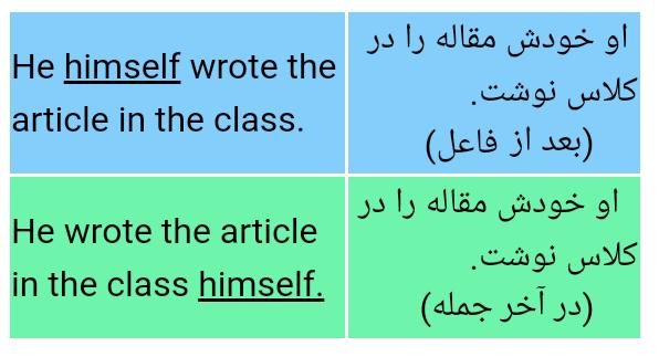 آموزش رایگان گرامر انگلیسی,آموزش انگلیسی