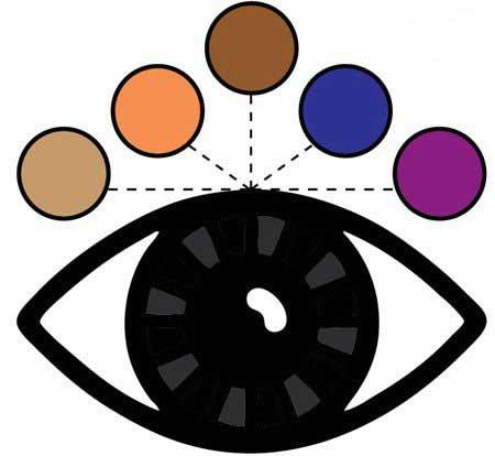 آرایش بینقص چشم,چشم های مشکی,آرایش چشمهای مشکی