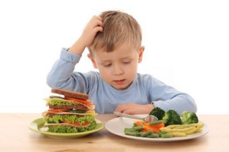 تصویر ذهنی جسم و اختلالات تغذیه ای