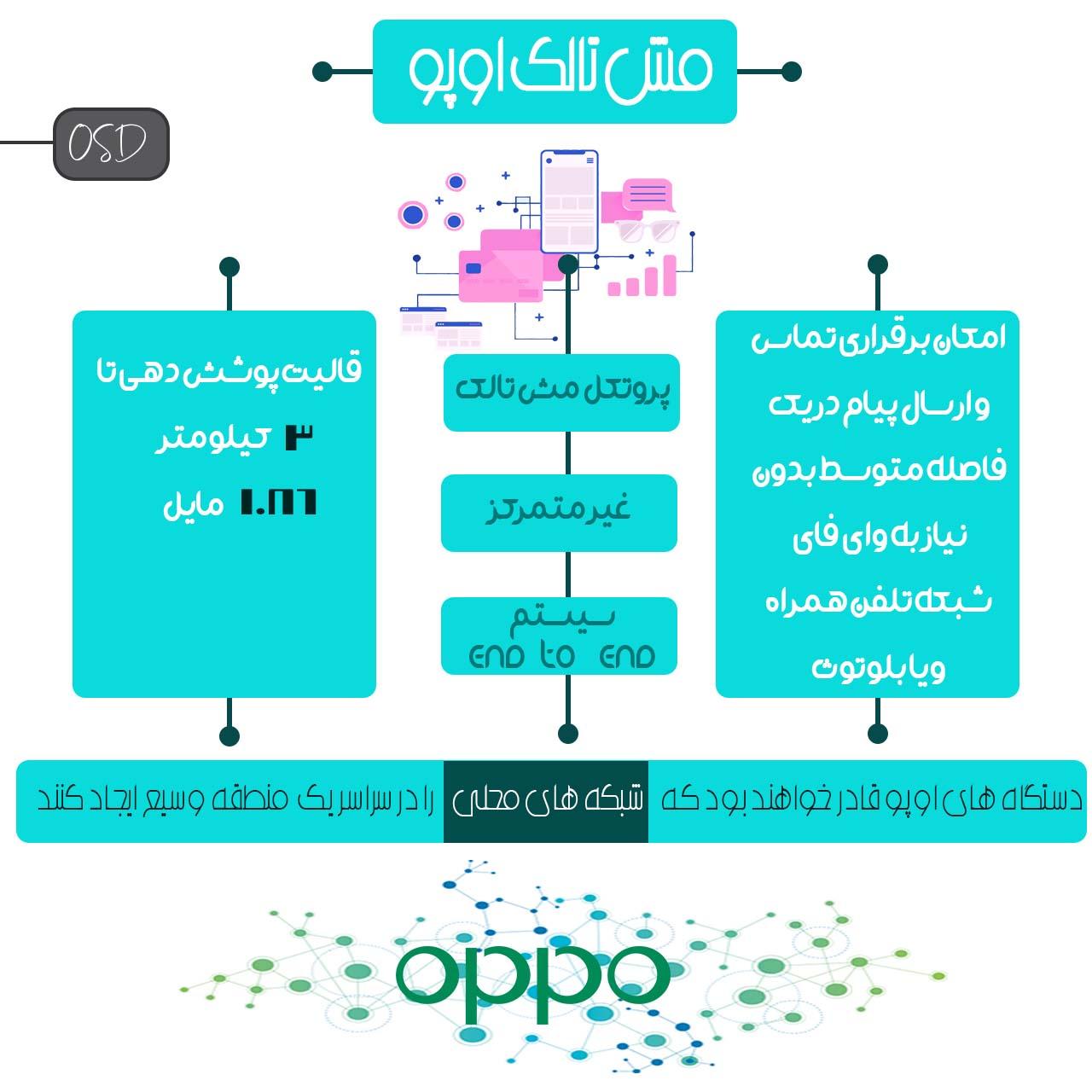 مش تالک اوپو  Oppo به شما اجازه تماس گرفتن و چت کردن بدون وای فای یا شبکه های تلفن همراه را می دهد