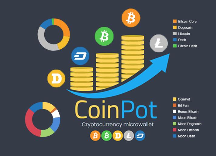 آموزش تبدیل , واریز و برداشت ارزهای دیجیتال در سایت Coinpot