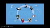 دانلود bcm اکو ماکس خودروی سمند توسط دستگاه مجیک کارمن