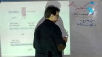 سلولی مولکولی دکتر عبادی - غشاء - قسمت دوم