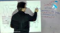 سلولی مولکولی دکتر عبادی - غشاء - قسمت هشتم