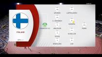 خلاصه بازی ایتالیا و فنلاند (مقدماتی یورو 2020)