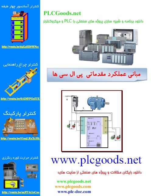 آشنایی با برنامه نویسی در MicroWin S7-200