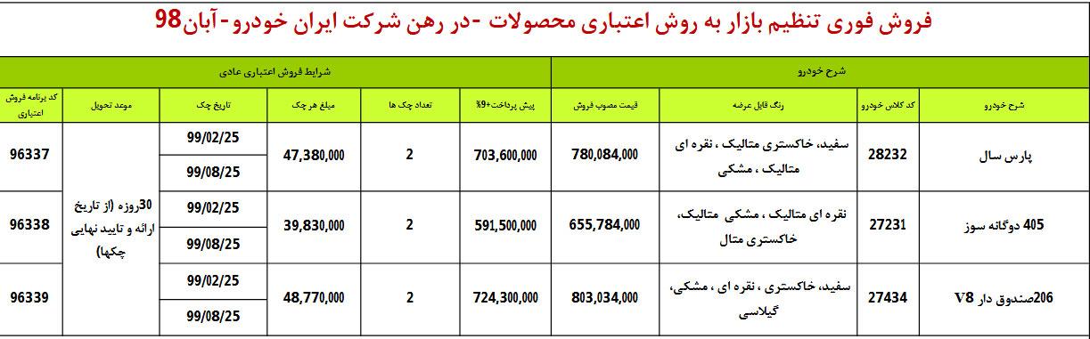 ایران خودرو شرایط فروش اقساطی