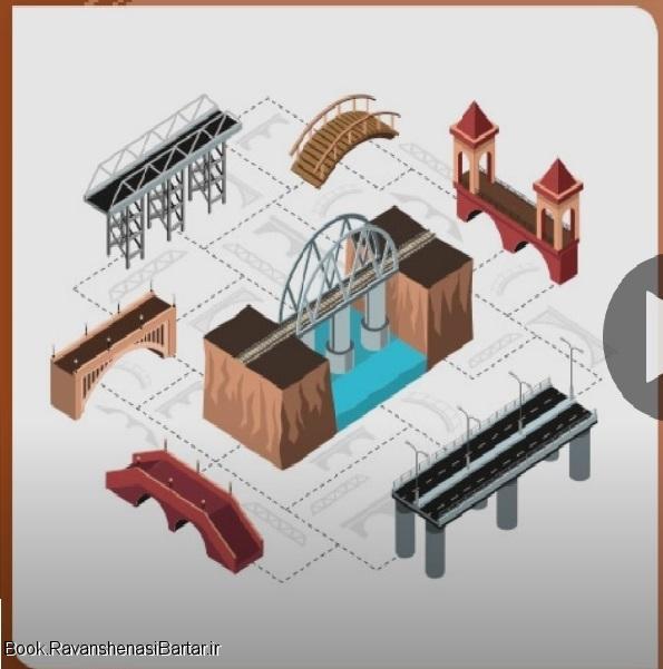 محاسبات مقاوم سازی وتقویت فنداسیون یک مخزن ذخیره سازی