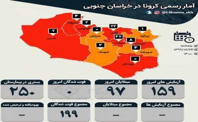 کرونا در خراسان جنوبي 24 مهر 99