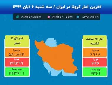 آخرين آمار کرونا در ايران 6 آبان 99