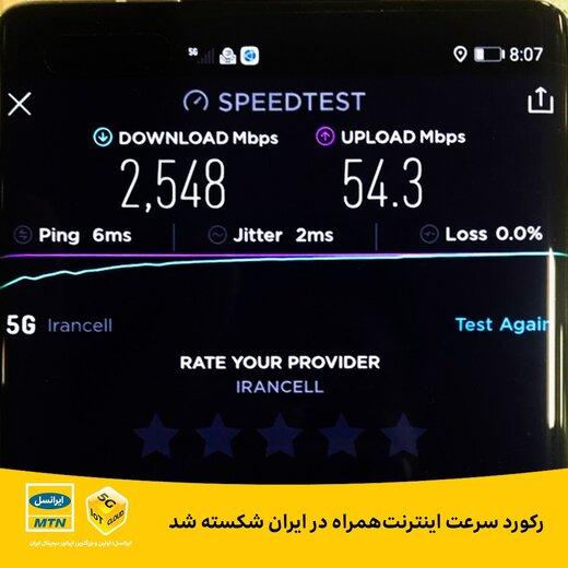 دستیابی ایرانسل به رکورد سرعت در شبکه 5G ایران