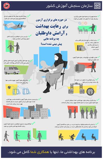 برنامه های پیش بینی شده در حوزه های برگزاری ازمون برای رعایت بهداشت و ارامش داوطلبان