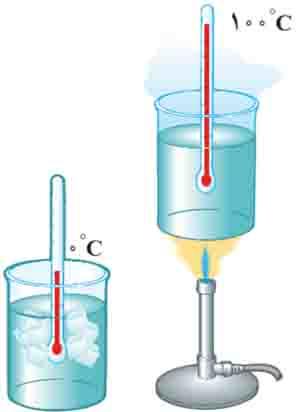 ۲۰۰ لیتر اسید ۶۰ درصد را می جوشانیم.چند لیتر آب آن باید بخار شود تا اسید ۸۰ درصد به دست آید؟