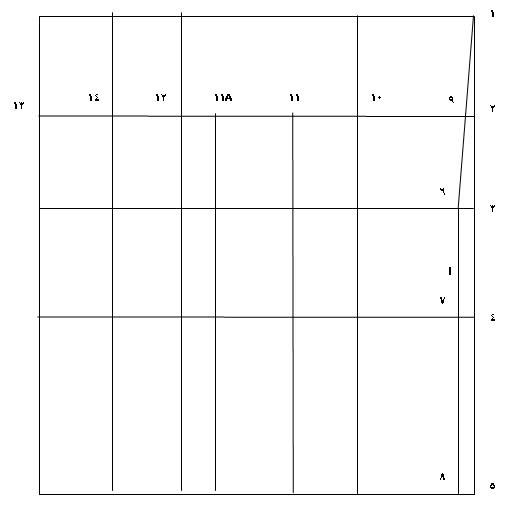 الگوی خام 1