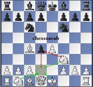 فیلم آموزش فارسی شطرنج گشایش فیل