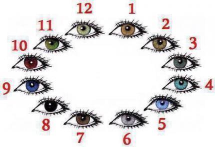 عکس نوشته سوالی : چشمات چه رنگیه ؟؟