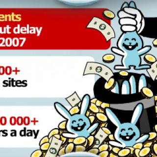 کسب درآمد از سایت تبلیغاتی popunder با پرداخت به وب مانی