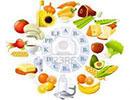 نکاتی جالب راجع به پخت غذا برای حفظ ویتامینها