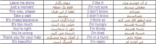 مکالمات روزمره در زبان انگلیسی(routine conversations in english language2)-انگلیسی ها