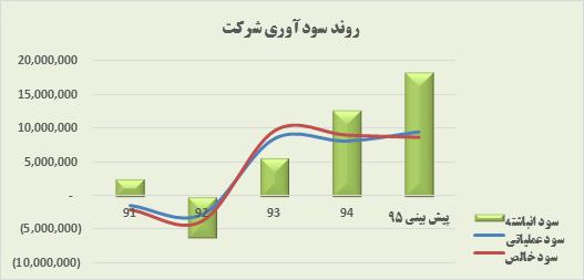 حکشتی ( کشتيراني جمهوري اسلامي ايران )
