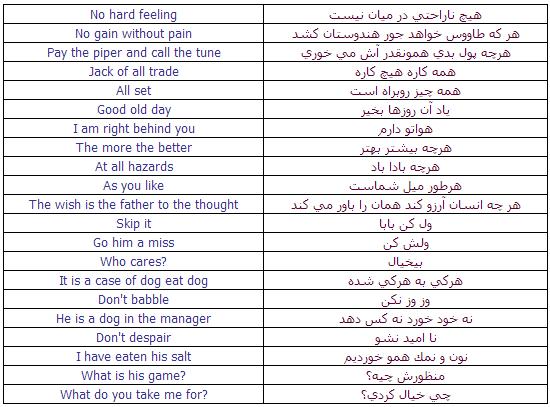 اصطلاحات عامیانه در زبان انگلیسی-انگلیسی ها