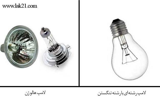 آشنایی با لامپ های التهابی