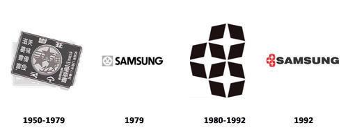 سامسونگ,برند Samsung
