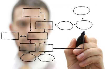 تعامل برنامهريزی آموزشی، برنامهريزی درسی و طراحی آموزشی