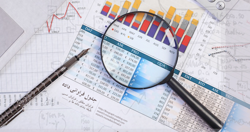 آمار زیستی   سید حسن مرادی