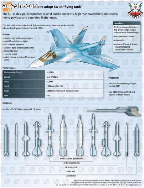 https://rozup.ir/up/military12/air/su_34/3.jpg