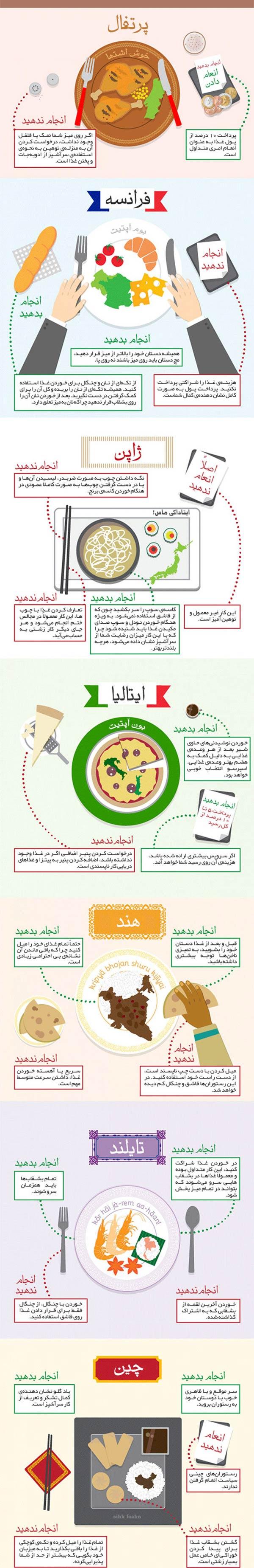 آداب غذا خوردن در کشورهای مختلف دنیا